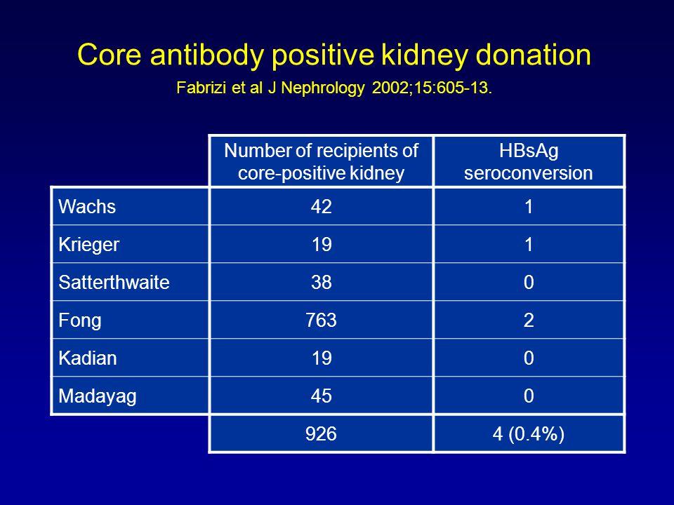 Core antibody positive kidney donation Fabrizi et al J Nephrology 2002;15:605-13.