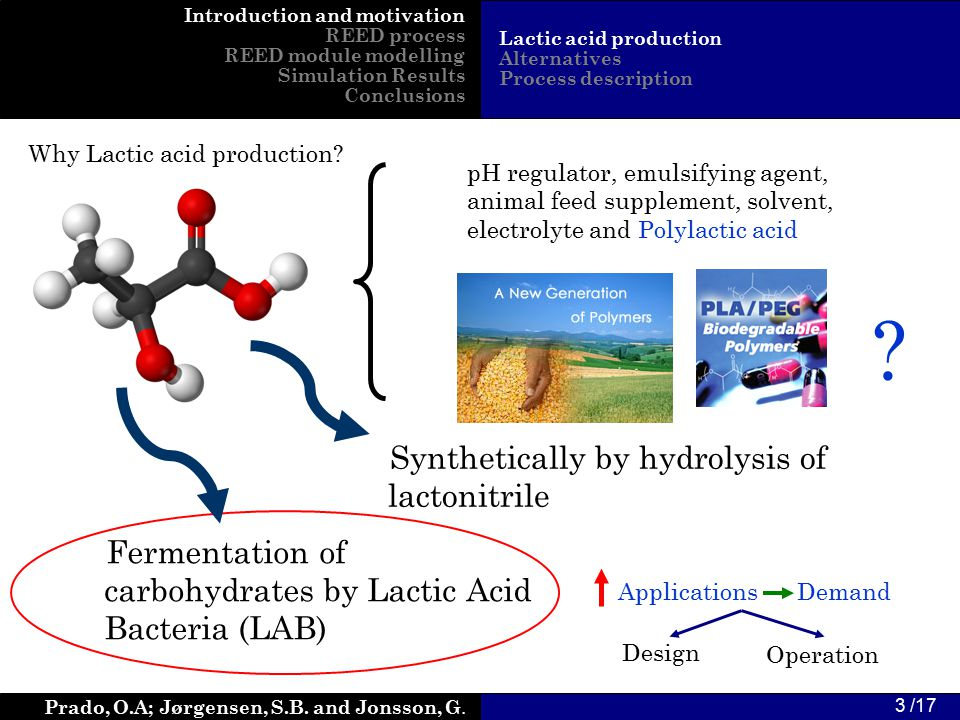 Prado, O.A; Jørgensen, S.B. and Jonsson, G. 3 /17 Lactic acid production Alternatives Process description Why Lactic acid production? pH regulator, em
