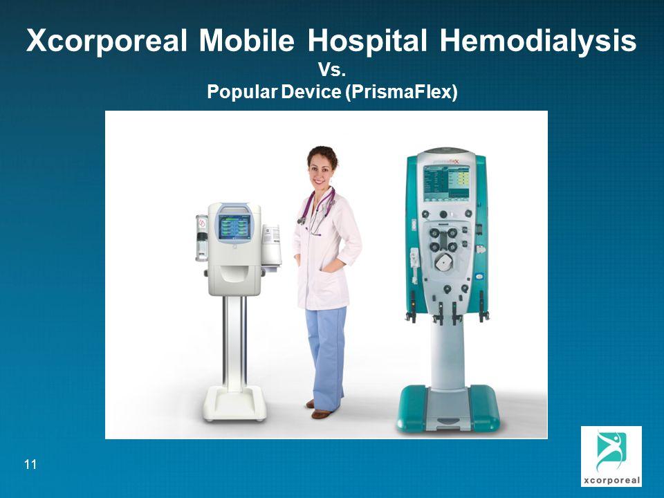 Xcorporeal Mobile Hospital Hemodialysis Vs. Popular Device (PrismaFlex) 11