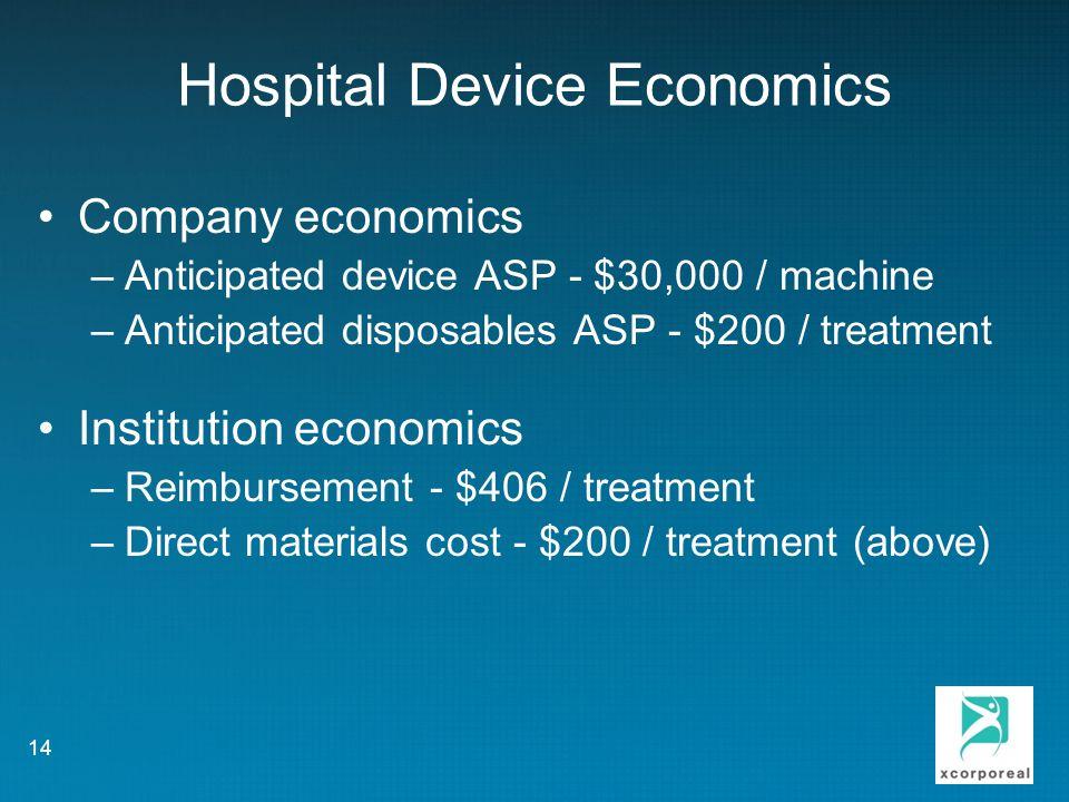 Hospital Device Economics Company economics –Anticipated device ASP - $30,000 / machine –Anticipated disposables ASP - $200 / treatment Institution economics –Reimbursement - $406 / treatment –Direct materials cost - $200 / treatment (above) 14