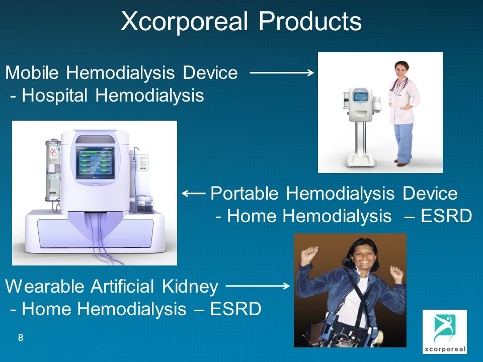 Xcorporeal Products Mobile Hemodialysis Device - Hospital Hemodialysis Wearable Artificial Kidney - Home Hemodialysis – ESRD 8 Portable Hemodialysis Device - Home Hemodialysis – ESRD XCR-6