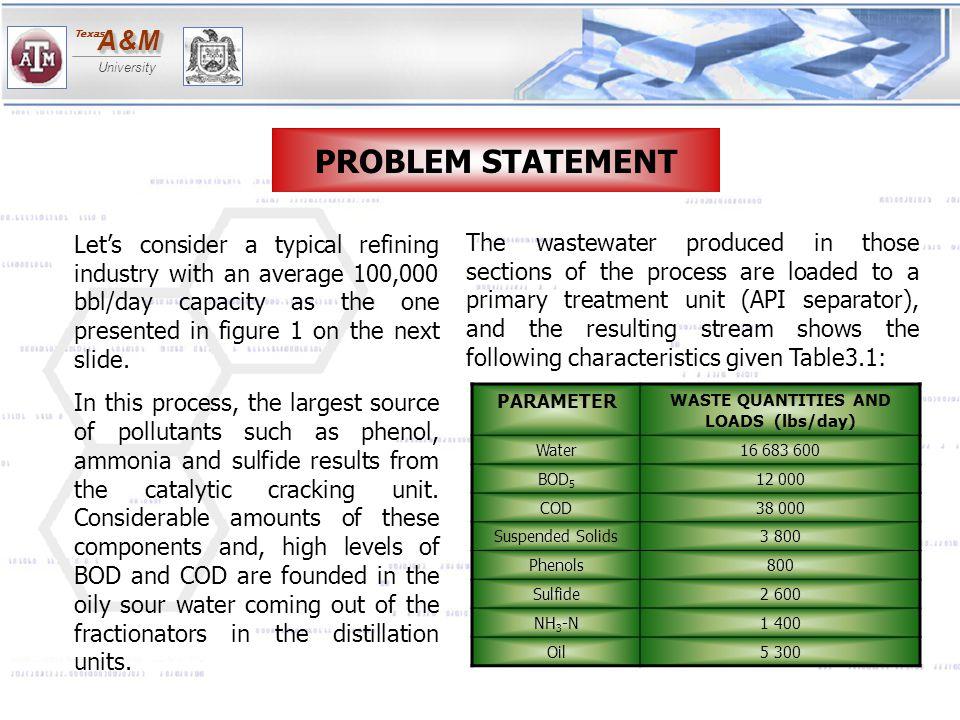 A&MA&M University Texas ADVANCED WASTEWATER TREATMENT OTHERTRETMENTMETHODSOTHERTRETMENTMETHODS Adsorption with activated carbon.