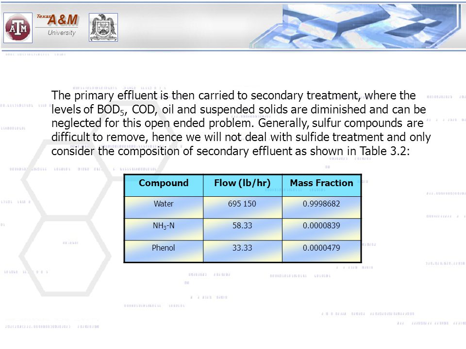 A&MA&M University Texas The refinery has to fulfill the effluent limitation guidelines dictated by the Code of Federal Regulations (40 CFR 419.22), stated below: BOD 5 TSS COD Oil and grease Phenolic compounds Ammonia as N Sulfide Total chromium Hexavalent chromium pH 28.2 19.5 210.0 8.4 0.21 18.8 0.18 0.43 0.035 (\2\) 15.6 12.6 109 4.5 0.10 8.5 0.082 0.25 0.016 (\2\) Maximum for any 1 day Average of daily Maximum values for 30 consecutive days shall not exceed Pollutant or pollutant property Metric units (kilograms per 1,000 m 3 of feedstock)