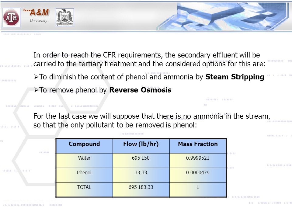 A&MA&M University Texas QUESTIONS: Is the level of separation achieved with each of these tertiary treatment methods good enough to satisfy the limits imposed in the CFR.