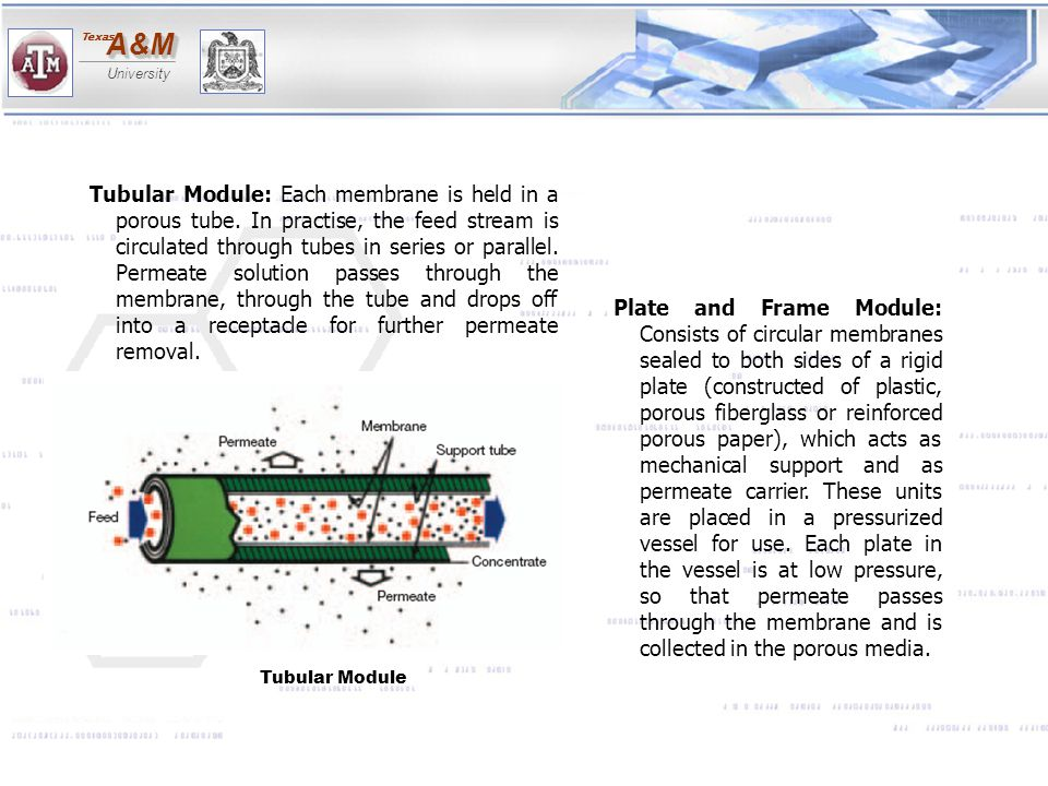 A&MA&M University Texas Plate and Frame Module: Consists of circular membranes sealed to both sides of a rigid plate (constructed of plastic, porous f