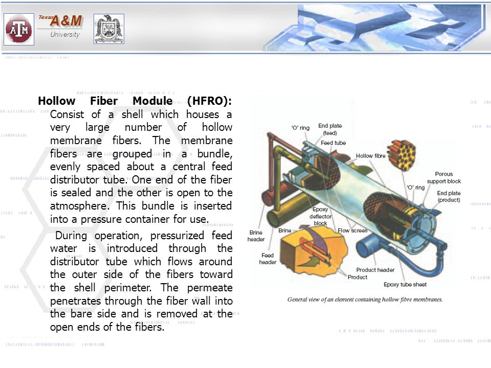 A&MA&M University Texas Hollow Fiber Module (HFRO): Consist of a shell which houses a very large number of hollow membrane fibers. The membrane fibers