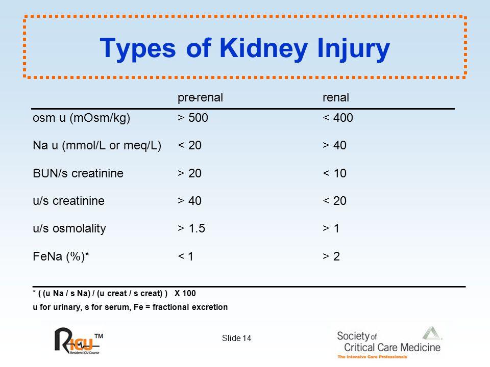 Slide 14 Types of Kidney Injury pre-renal osm u (mOsm/kg) > 500 < 400 Na u (mmol/L or meq/L) < 20 > 40 BUN/s creatinine > 20 < 10 u/s creatinine > 40