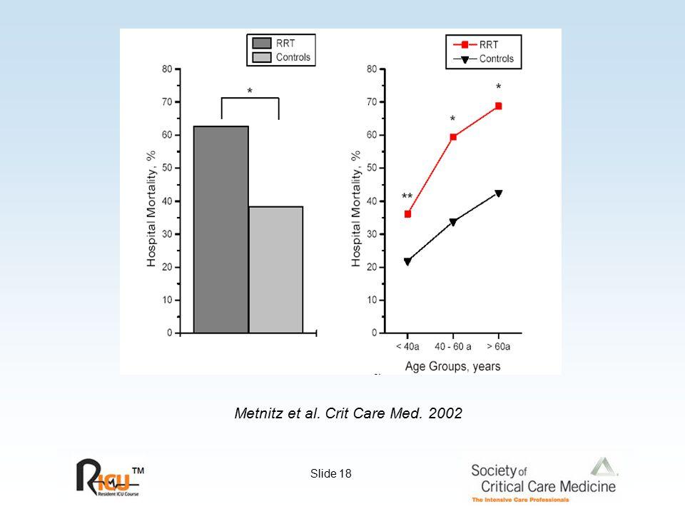 Slide 18 Metnitz et al. Crit Care Med. 2002