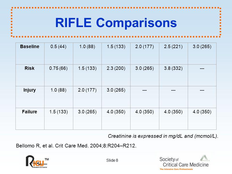 Slide 8 RIFLE Comparisons Baseline0.5 (44)1.0 (88)1.5 (133)2.0 (177)2.5 (221)3.0 (265) Risk0.75 (66)1.5 (133)2.3 (200)3.0 (265)3.8 (332)--- Injury1.0