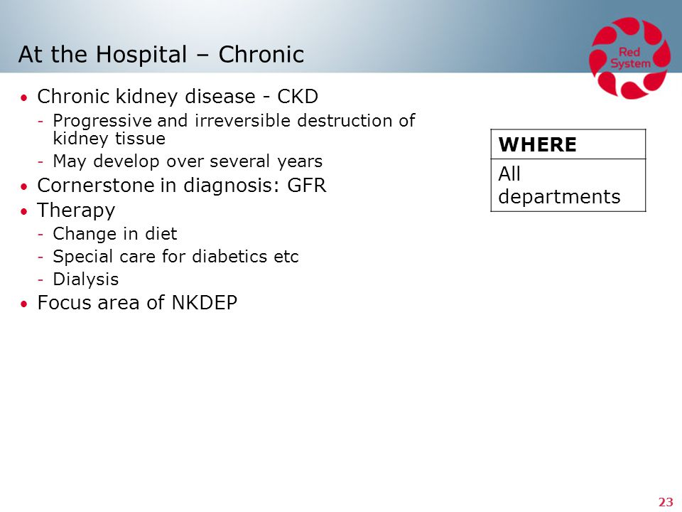 23 At the Hospital – Chronic Chronic kidney disease - CKD  Progressive and irreversible destruction of kidney tissue  May develop over several years