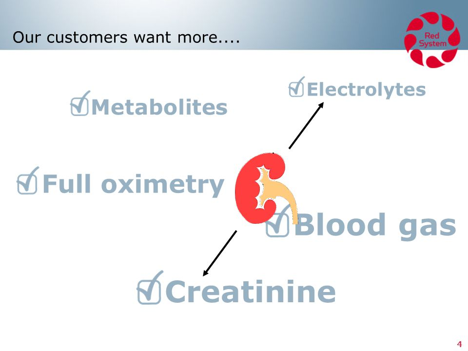 4 Our customers want more.... Blood gas Electrolytes Metabolites Full oximetry Creatinine