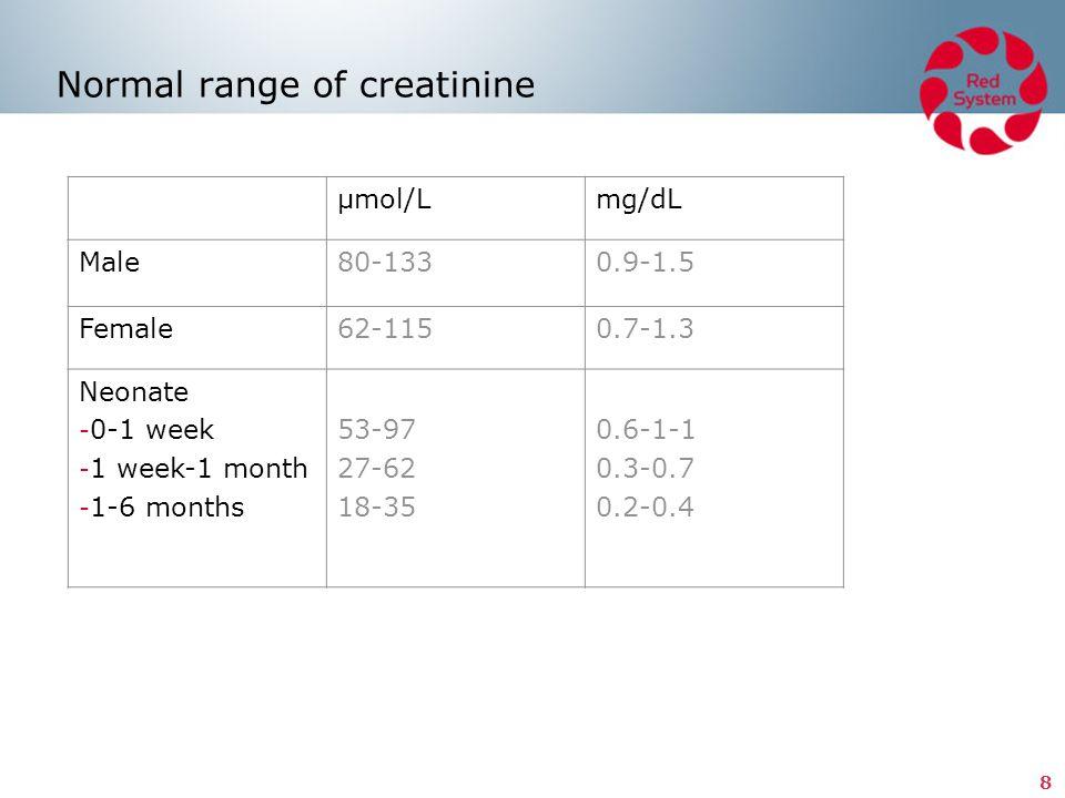 8 Normal range of creatinine µmol/Lmg/dL Male80-1330.9-1.5 Female62-1150.7-1.3 Neonate - 0-1 week - 1 week-1 month - 1-6 months 53-97 27-62 18-35 0.6-