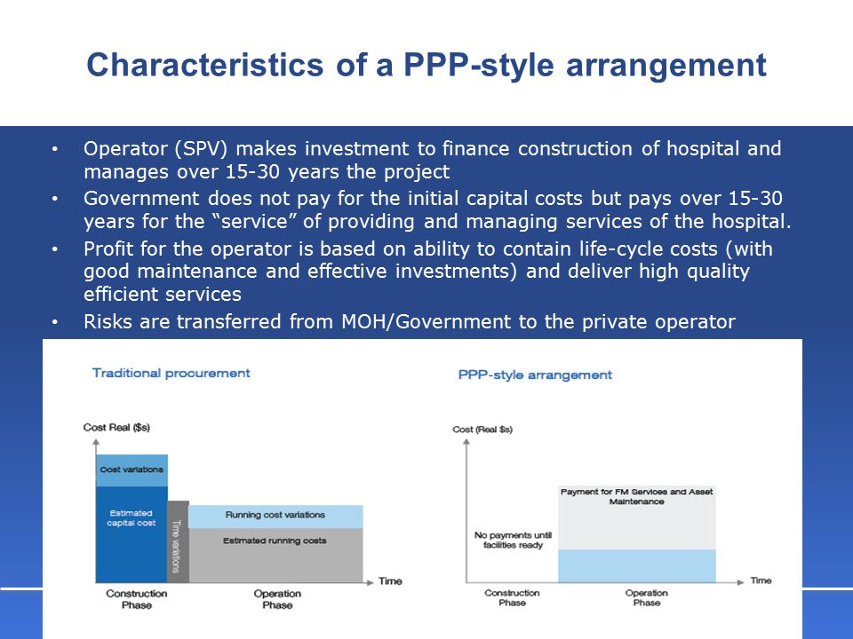 www.sanigest.comSlide 9 Characteristics of a PPP-style arrangement Operator (SPV) makes investment to finance construction of hospital and manages over 15-30 years the project Government does not pay for the initial capital costs but pays over 15-30 years for the service of providing and managing services of the hospital.