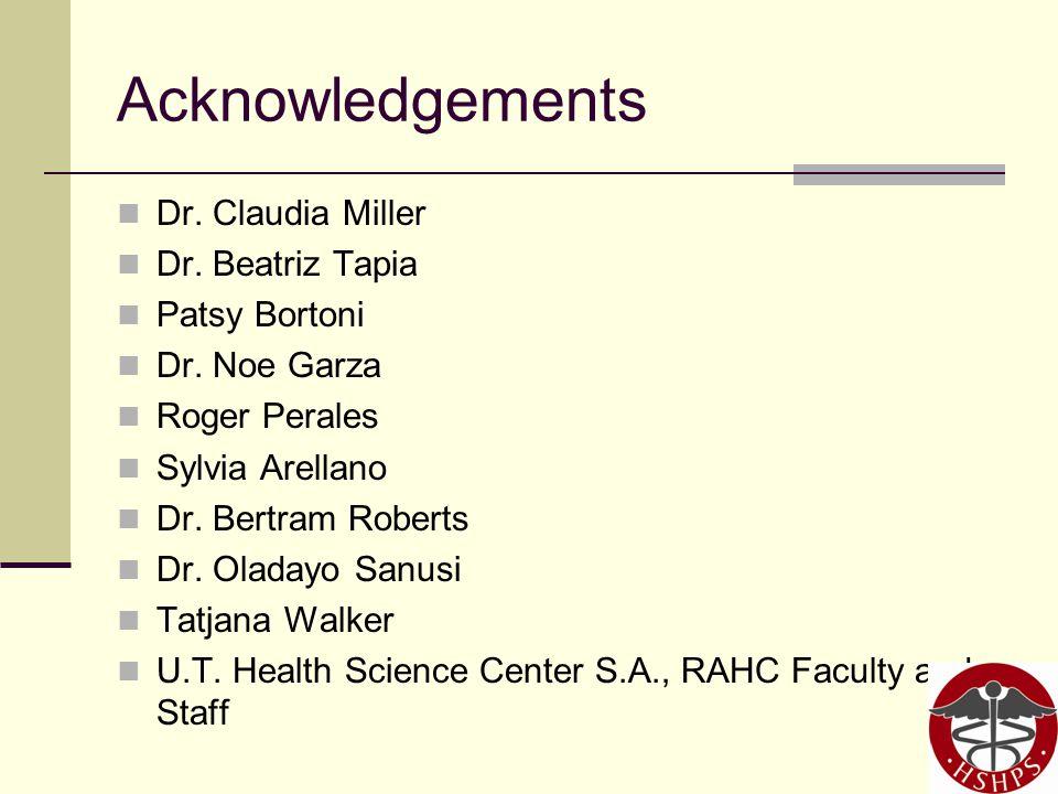 Acknowledgements Dr. Claudia Miller Dr. Beatriz Tapia Patsy Bortoni Dr.