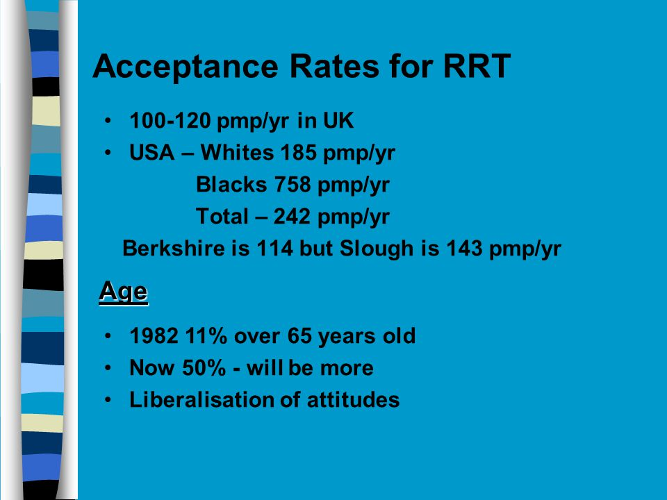 Acceptance Rates for RRT 100-120 pmp/yr in UK USA – Whites 185 pmp/yr Blacks 758 pmp/yr Total – 242 pmp/yr Berkshire is 114 but Slough is 143 pmp/yr Age 1982 11% over 65 years old Now 50% - will be more Liberalisation of attitudes