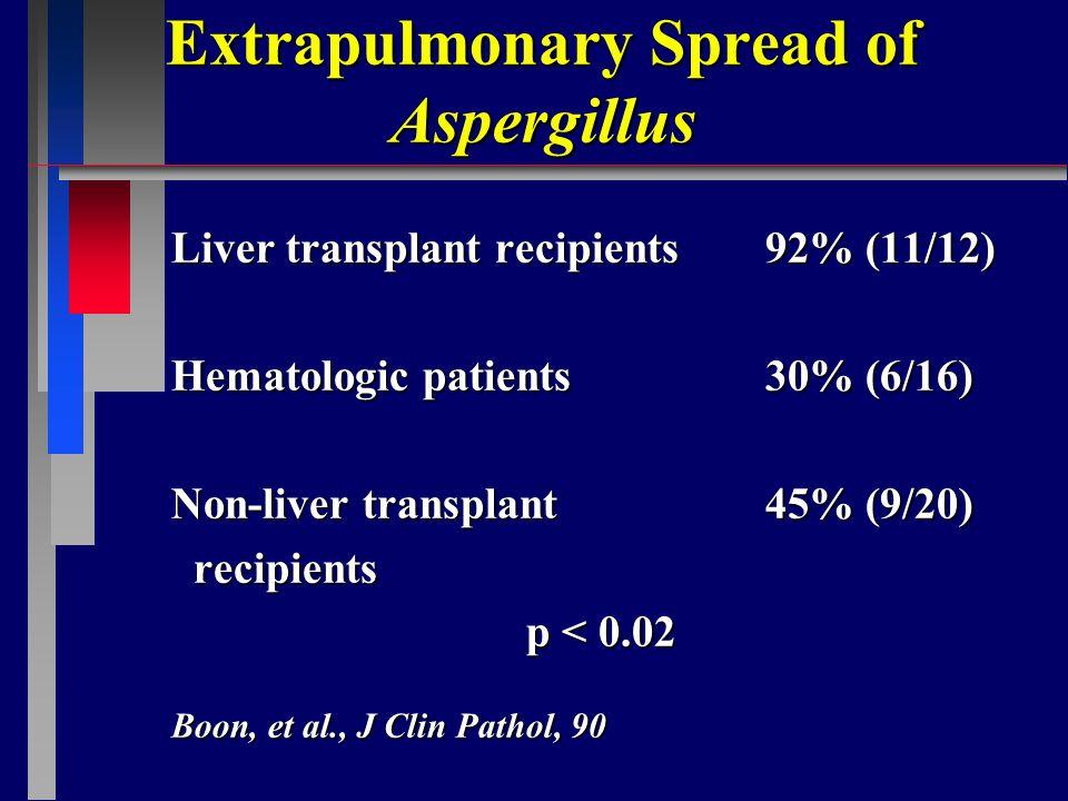 Extrapulmonary Spread of Aspergillus Liver transplant recipients92% (11/12) Hematologic patients30% (6/16) Non-liver transplant45% (9/20) recipients r