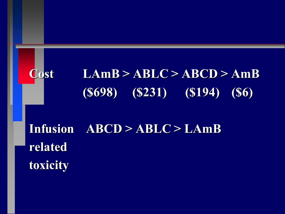 CostLAmB > ABLC > ABCD > AmB ($698) ($231) ($194) ($6) Infusion ABCD > ABLC > LAmB relatedtoxicity