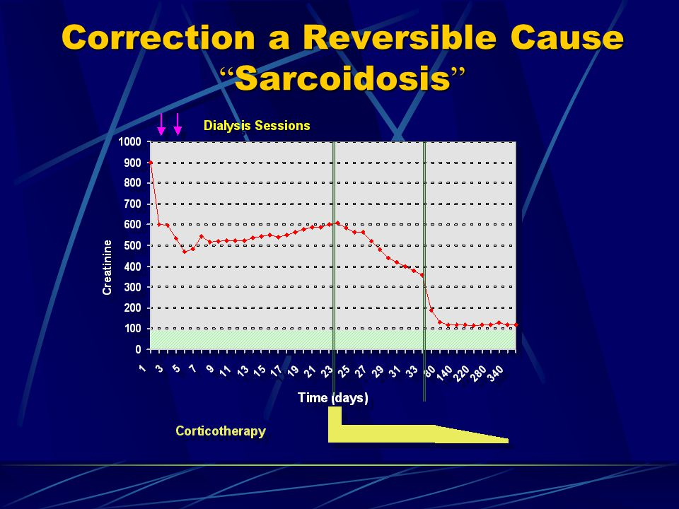 Correction a Reversible Cause Sarcoidosis