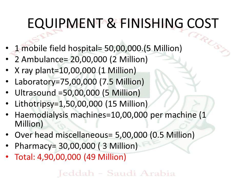 EQUIPMENT & FINISHING COST 1 mobile field hospital= 50,00,000.(5 Million) 2 Ambulance= 20,00,000 (2 Million) X ray plant=10,00,000 (1 Million) Laboratory=75,00,000 (7.5 Million) Ultrasound =50,00,000 (5 Million) Lithotripsy=1,50,00,000 (15 Million) Haemodialysis machines=10,00,000 per machine (1 Million) Over head miscellaneous= 5,00,000 (0.5 Million) Pharmacy= 30,00,000 ( 3 Million) Total: 4,90,00,000 (49 Million)