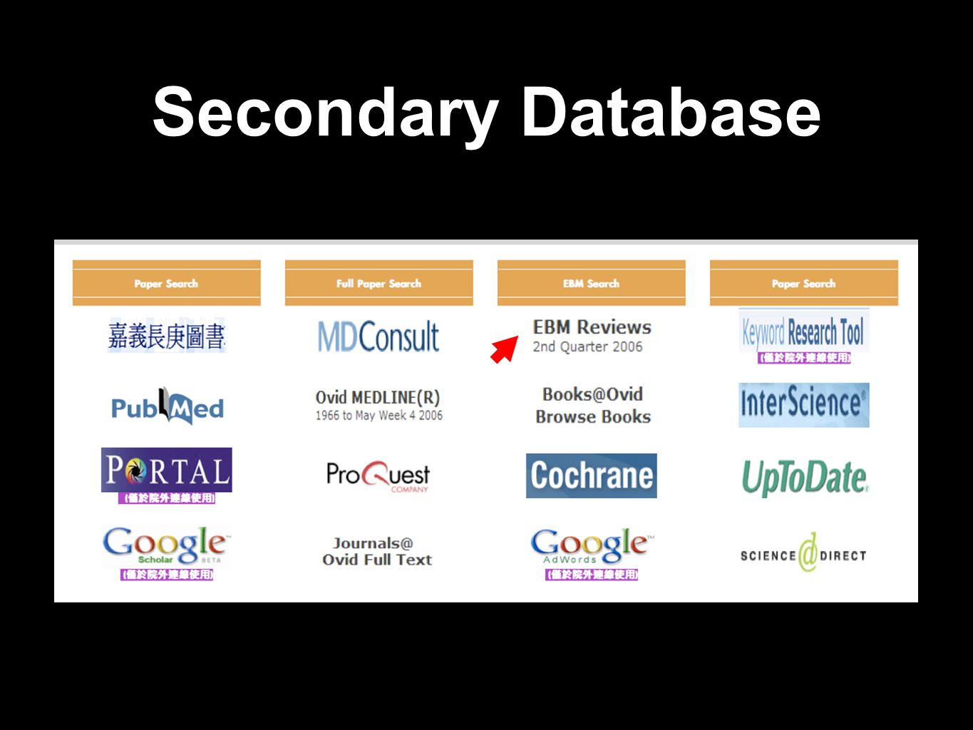 Secondary Database