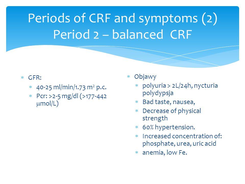Periods of CRF and symptoms (2) Period 2 – balanced CRF  GFR:  40-25 ml/min/1.73 m 2 p.c.
