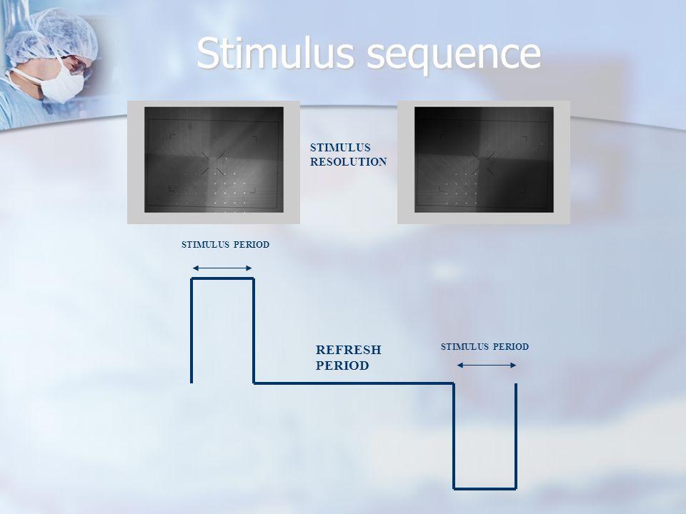 Stimulus sequence STIMULUS PERIOD STIMULUS RESOLUTION STIMULUS PERIOD REFRESH PERIOD