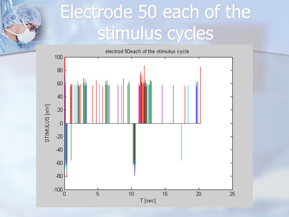 Electrode 50 each of the stimulus cycles