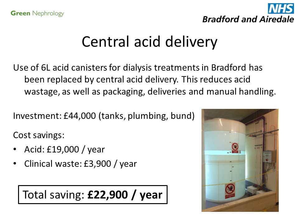 Use of 6L acid canisters for dialysis treatments in Bradford has been replaced by central acid delivery. This reduces acid wastage, as well as packagi