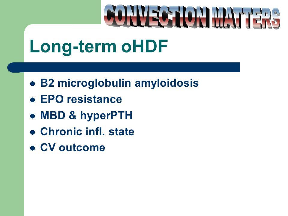 Long-term oHDF B2 microglobulin amyloidosis EPO resistance MBD & hyperPTH Chronic infl.
