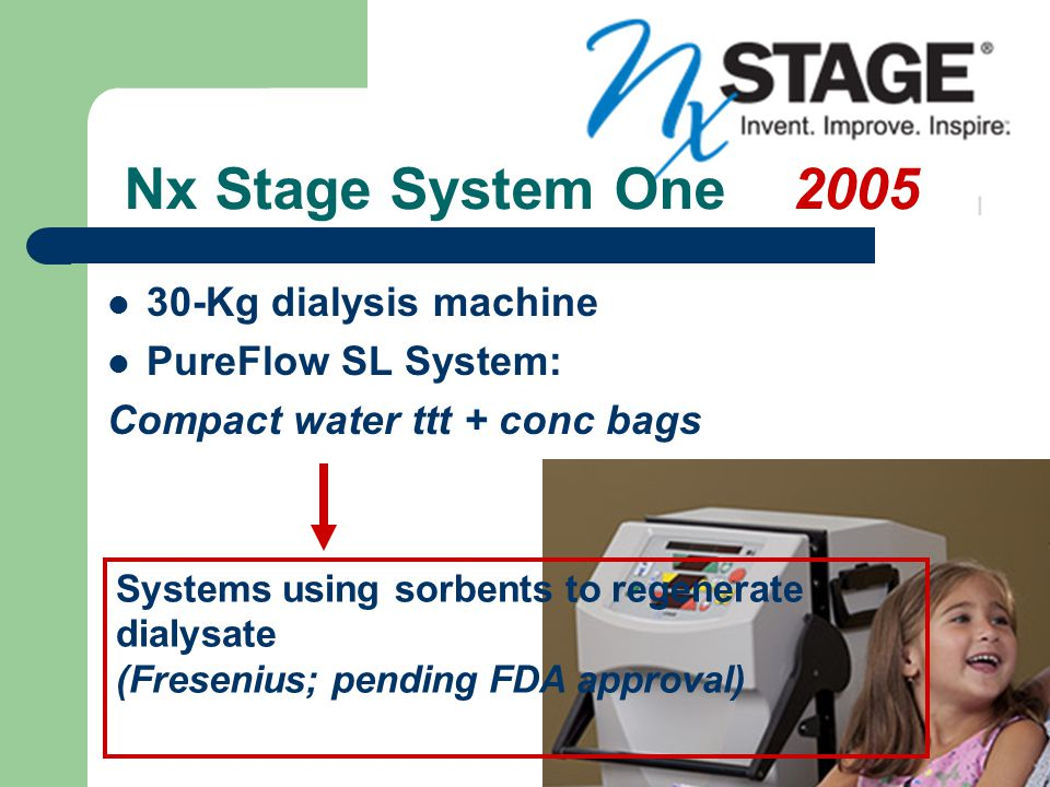 30-Kg dialysis machine PureFlow SL System: Compact water ttt + conc bags Nx Stage System One 2005 Systems using sorbents to regenerate dialysate (Fresenius; pending FDA approval)