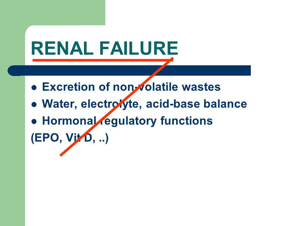 RENAL FAILURE Excretion of non-volatile wastes Water, electrolyte, acid-base balance Hormonal regulatory functions (EPO, Vit D,..)
