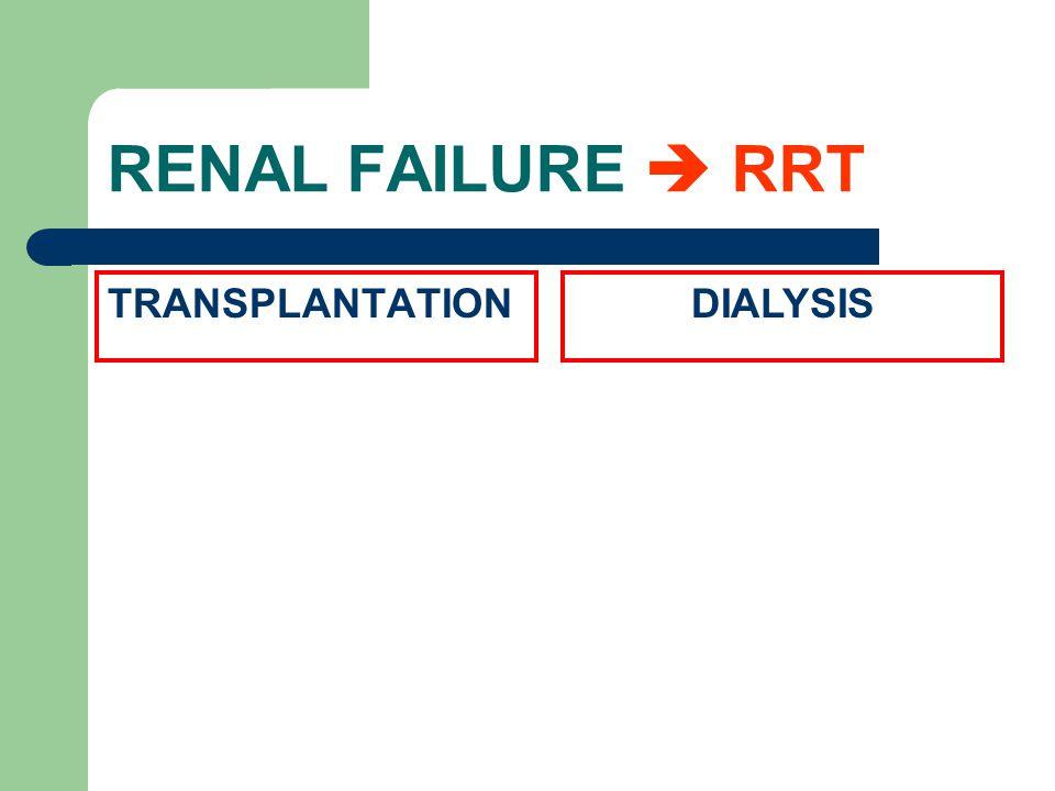 RENAL FAILURE  RRT TRANSPLANTATIONDIALYSIS HDPD Deceased donor Living donor (Rel., Unrel.)