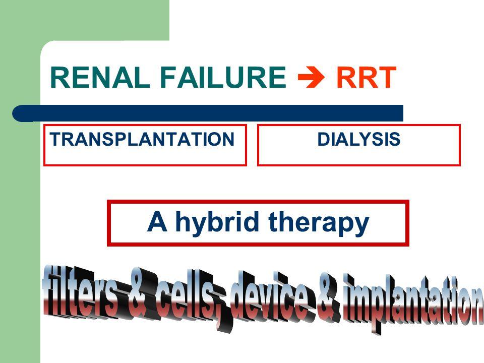 RENAL FAILURE  RRT TRANSPLANTATIONDIALYSIS A hybrid therapy