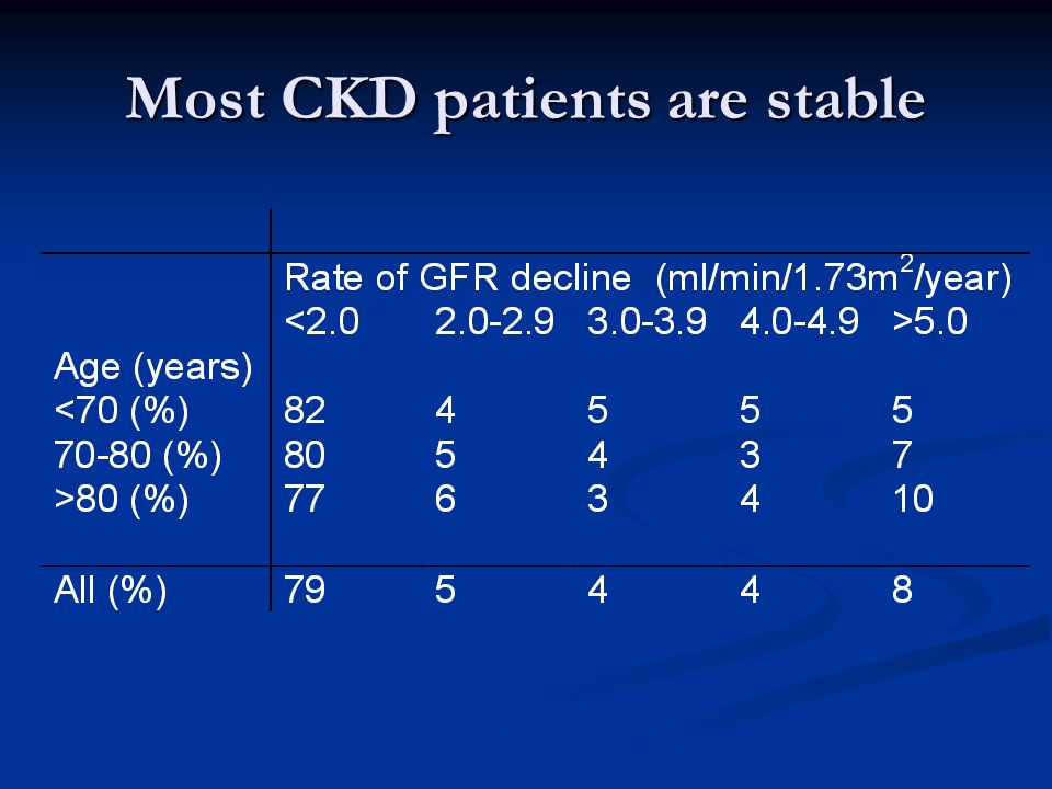 Most CKD patients are stable