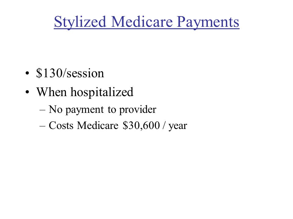 Stylized Medicare Payments $130/session When hospitalized –No payment to provider –Costs Medicare $30,600 / year
