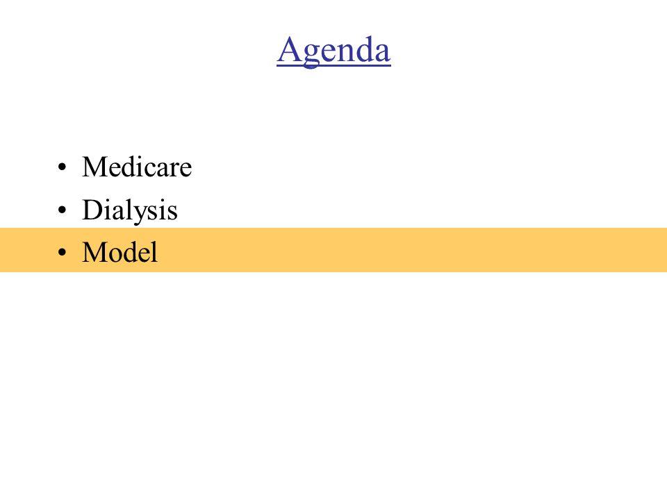 Agenda Medicare Dialysis Model