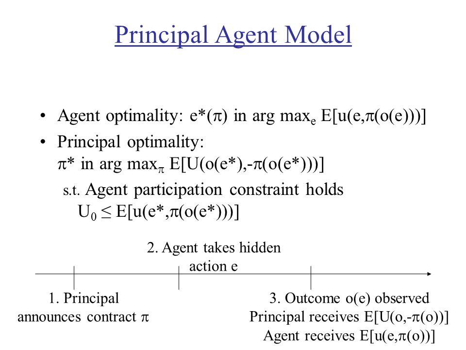 Principal Agent Model Agent optimality: e*(  ) in arg max e E[u(e,  (o(e)))] Principal optimality:  * in arg max  E[U(o(e*),-  (o(e*)))] s.t.