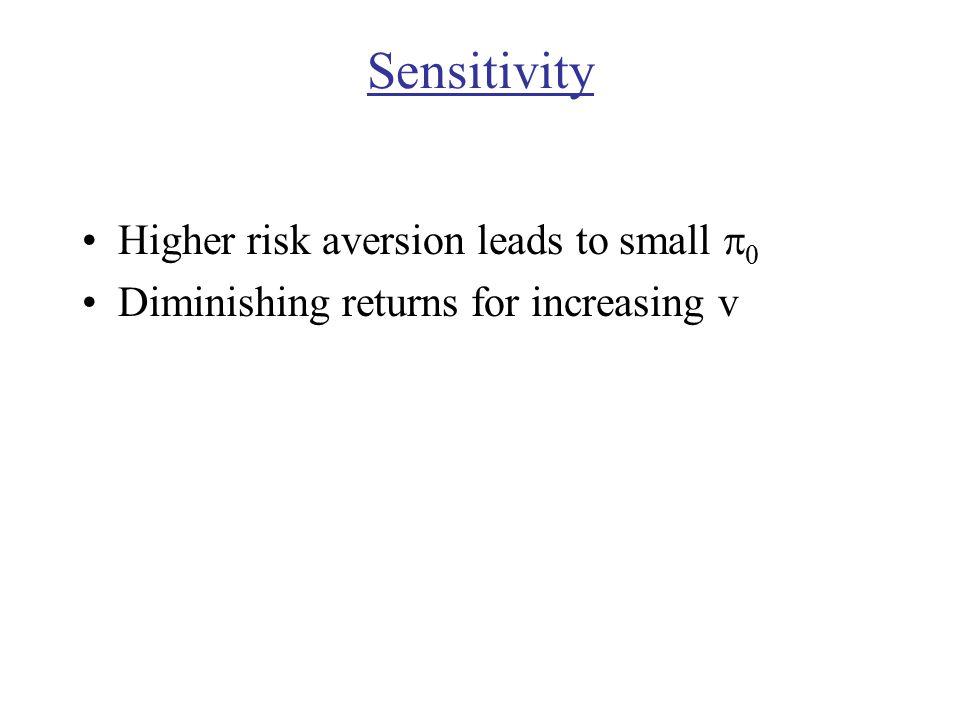 Sensitivity Higher risk aversion leads to small  0 Diminishing returns for increasing v