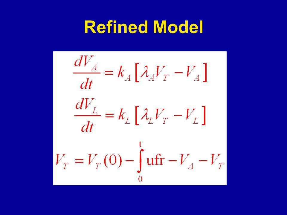 Refined Model