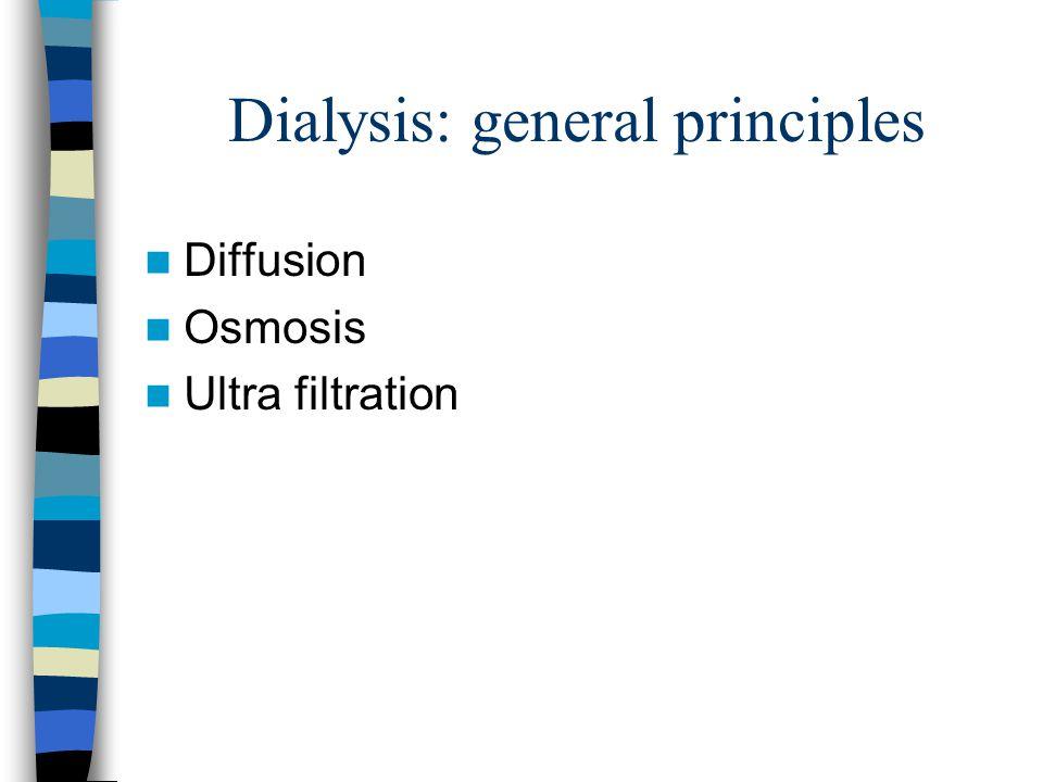 Dialysis: general principles Diffusion Osmosis Ultra filtration