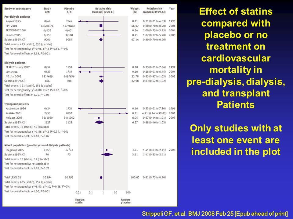 Effect of statins compared with placebo or no treatment on cardiovascular mortality in pre-dialysis, dialysis, and transplant Patients Only studies with at least one event are included in the plot Strippoli GF, et al.