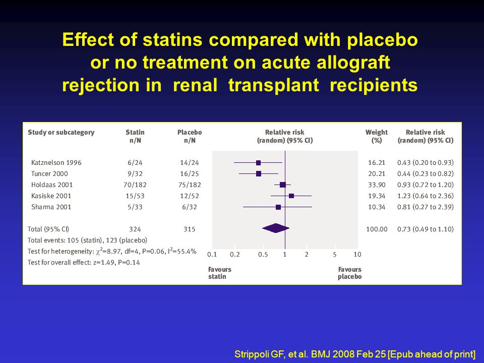 Effect of statins compared with placebo or no treatment on acute allograft rejection in renal transplant recipients Strippoli GF, et al.