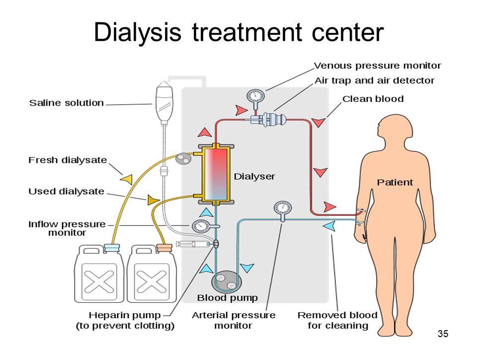 35 Dialysis treatment center