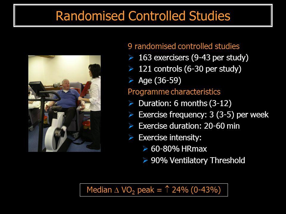 Randomised Controlled Studies 9 randomised controlled studies  163 exercisers (9-43 per study)  121 controls (6-30 per study)  Age (36-59) Programm