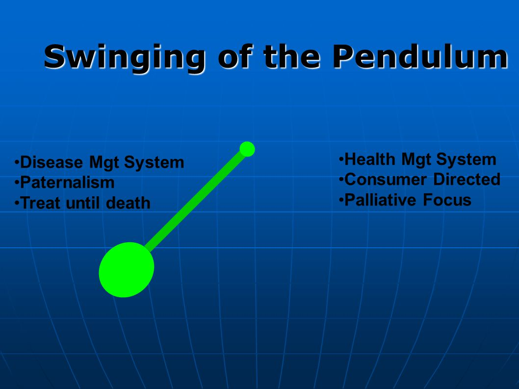 Swinging of the Pendulum Swinging of the Pendulum Disease Mgt System Paternalism Treat until death Health Mgt System Consumer Directed Palliative Focus