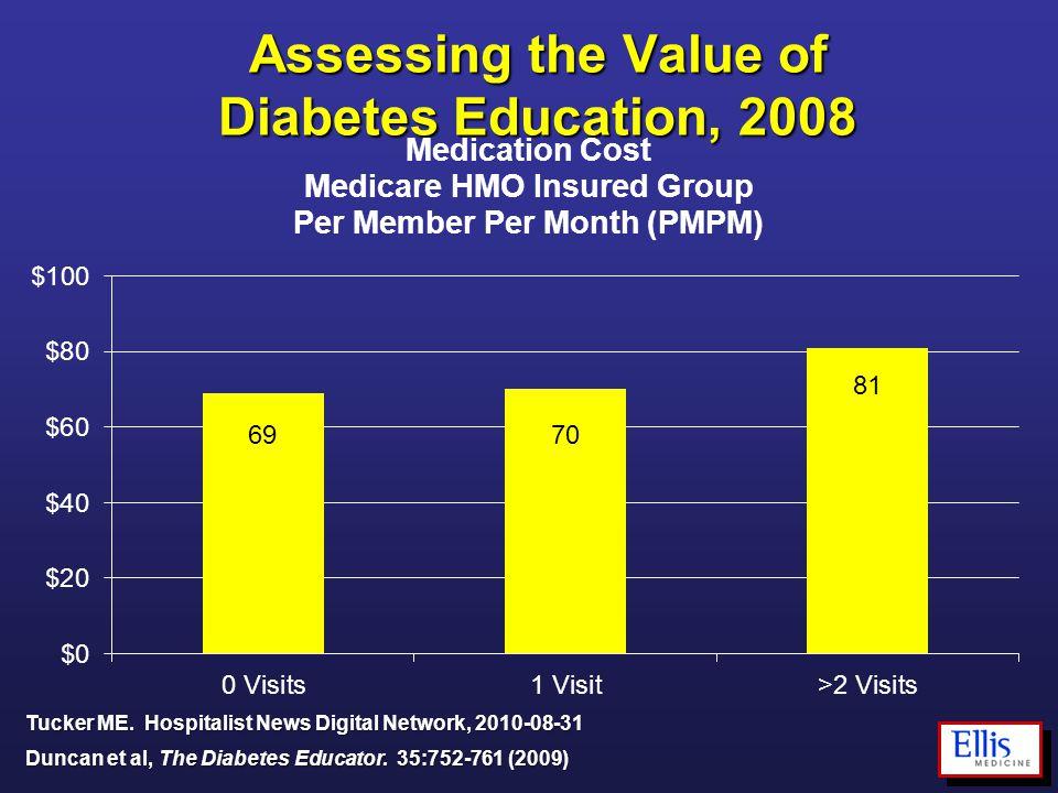 Duncan et al, The Diabetes Educator.