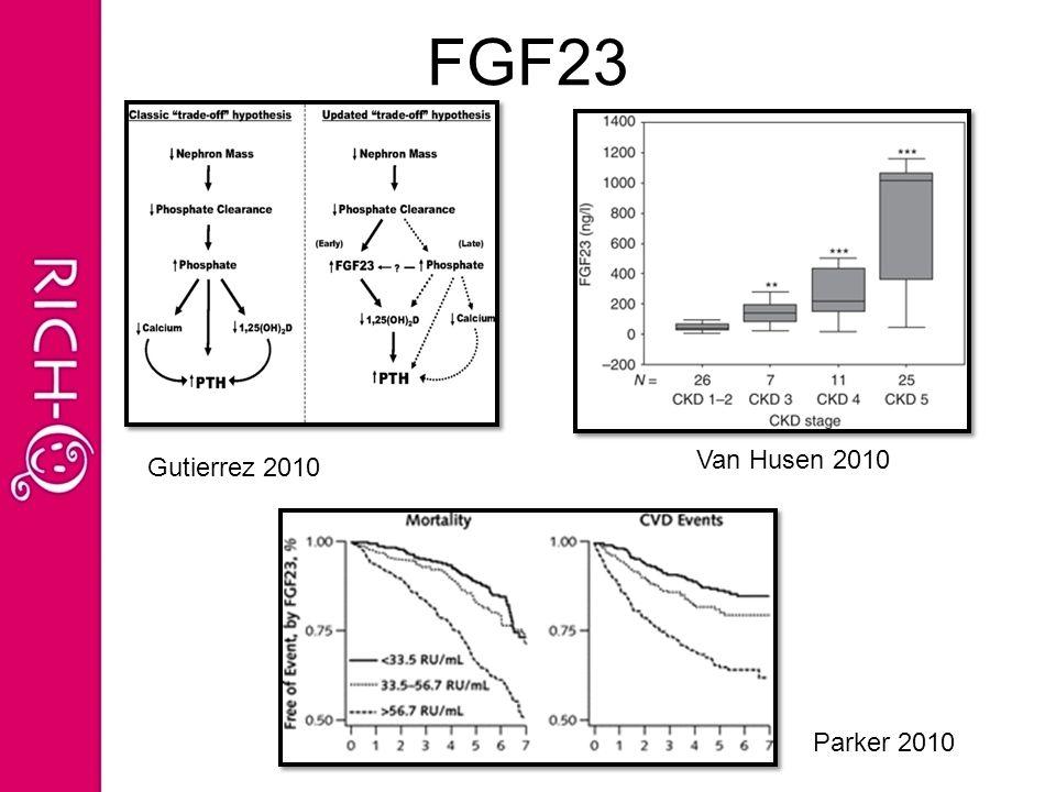 FGF23 Parker 2010 Van Husen 2010 Gutierrez 2010
