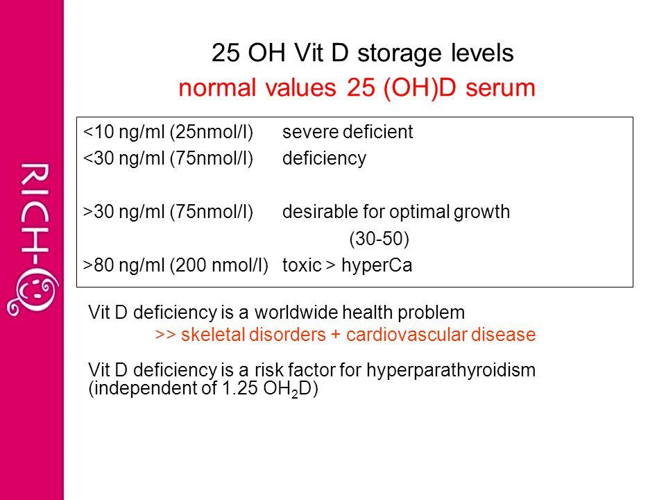 25 OH Vit D storage levels normal values 25 (OH)D serum <10 ng/ml (25nmol/l) severe deficient <30 ng/ml (75nmol/l) deficiency >30 ng/ml (75nmol/l) des