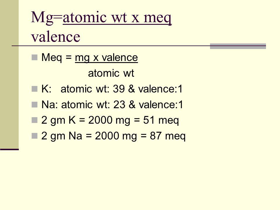 Mg=atomic wt x meq valence Meq = mg x valence atomic wt K: atomic wt: 39 & valence:1 Na: atomic wt: 23 & valence:1 2 gm K = 2000 mg = 51 meq 2 gm Na = 2000 mg = 87 meq