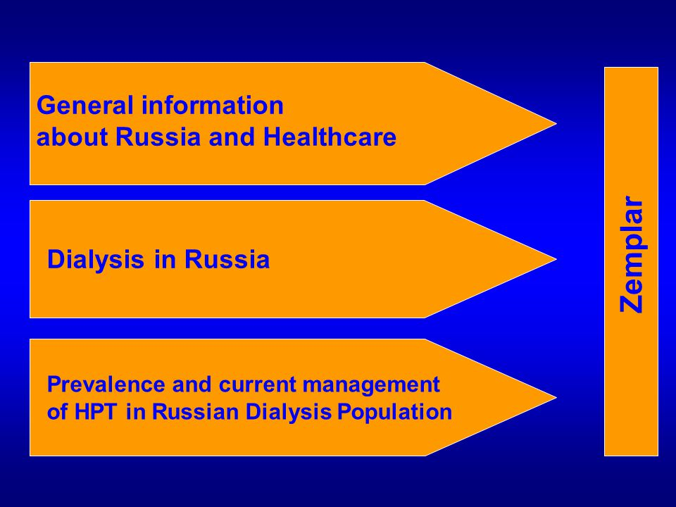General information about Russia and Healthcare Dialysis in Russia Prevalence and current management of HPT in Russian Dialysis Population Zemplar